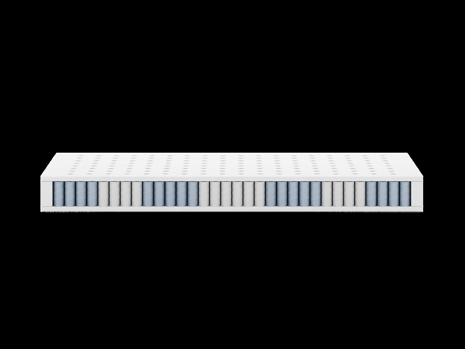 En springmadras i topklasse